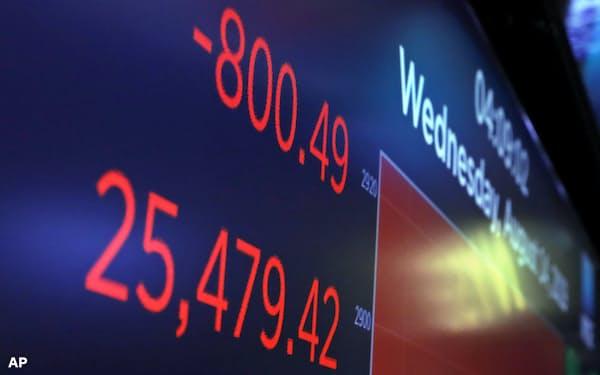 ダウ工業株30種平均が800ドル下落した14日の米株式市場でも「