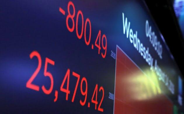 """ダウ工業株30種平均が800ドル下落した14日の米株式市場でも「""""主犯""""はアルゴリズム」との解説が飛び交った=AP"""