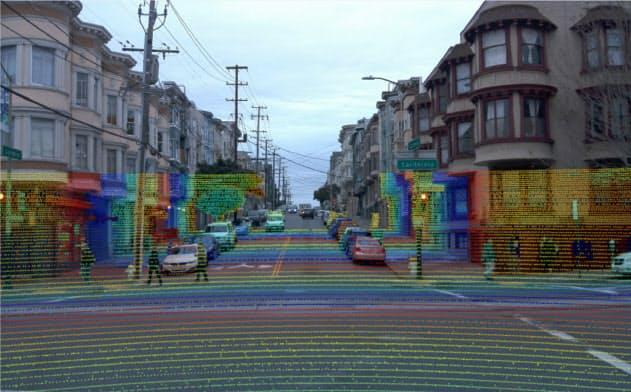 ウェイモの自動運転車がとらえた画像データを研究者は活用することができる