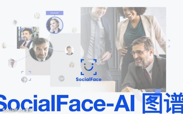 AIマップは会議の状況から人物相関図などを作成する(SocialFace提供)