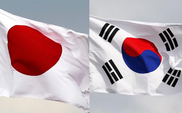 日本国旗と韓国国旗