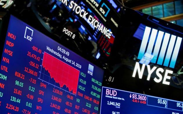 投資家の株式投資意欲は根強いものの、米企業の株式供給は減少している=ロイター