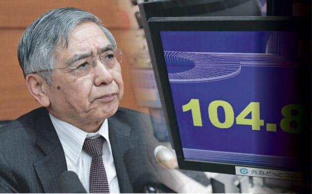 処方箋なき円高 金融緩和に限界