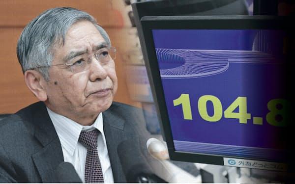 1ドル=104円を超す円高が定着すれば日銀の試練はいっそう深まる