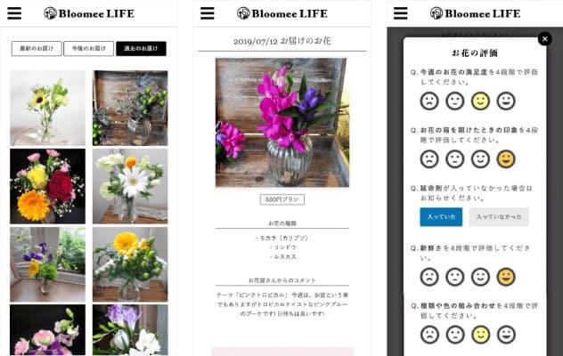 顧客に届けた花の写真や評価から個人の花の嗜好を分析する