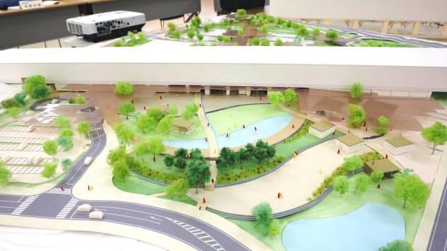 リニア駅周辺整備のイメージ模型