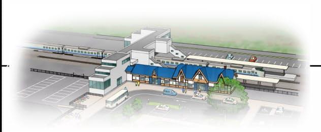 白老町が作成した、ウポポイ開業に合わせたJR白老駅の整備イメージ図