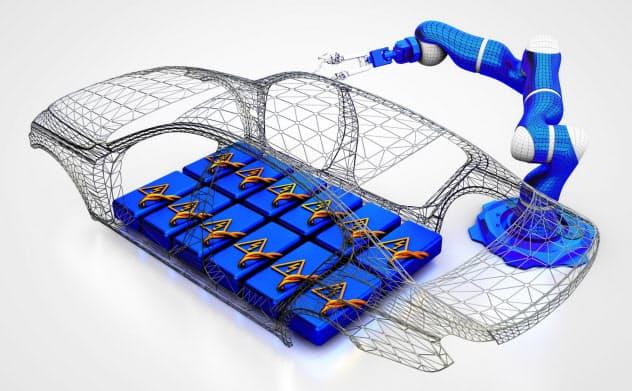 車体底部のバッテリーを固定する部品を供給する(イメージ)