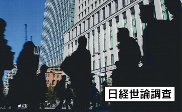 新型肺炎「日本経済に影響」94% 日経世論調査