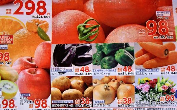 イオングループのスーパーはチラシでも税込み価格を小数点第2位まで表示する