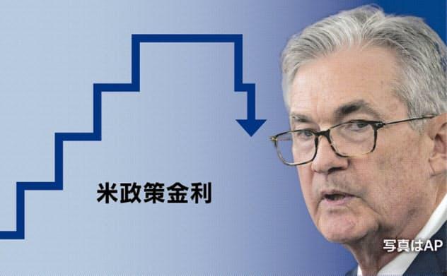 FRBが0.25%追加利下げ 緩和継続は判断割れる