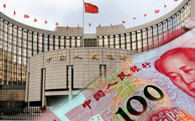 中国人民銀行と人民元紙幣