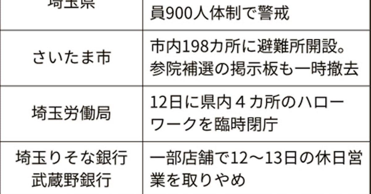 県 掲示板 総合 高校 埼玉 野球