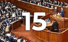 15法案を2カ月で 多い?少ない?