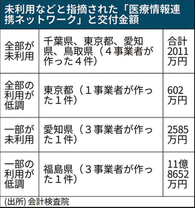千葉県中小企業再建支援金 遅い
