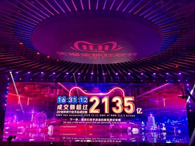 夕方16時すぎに、昨年の取扱高2135億元(約3兆3000億円)を超えた(11日、杭州のアリババ本社)=アリババグループ提供
