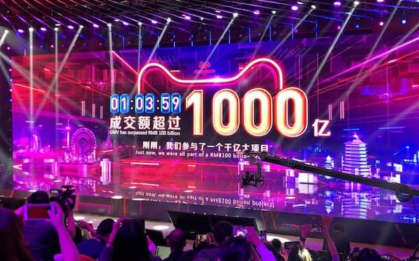 開始からわずか1時間ほどで1000億元(約1兆5000億円)を突破した(11日、中国・浙江省杭州のアリババ本社内)