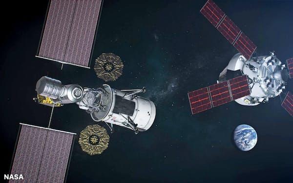 ゲートウエーに近づくオリオン宇宙船