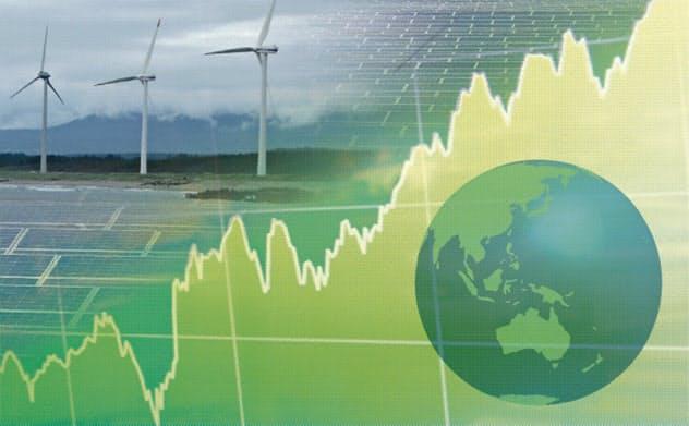 投資先企業の気候変動リスクへの対応力などをみることで投資リスクを低減させるとの回答が目立った