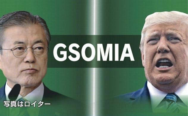 日韓GSOMIA、米国を突き動かす「陰の主役」