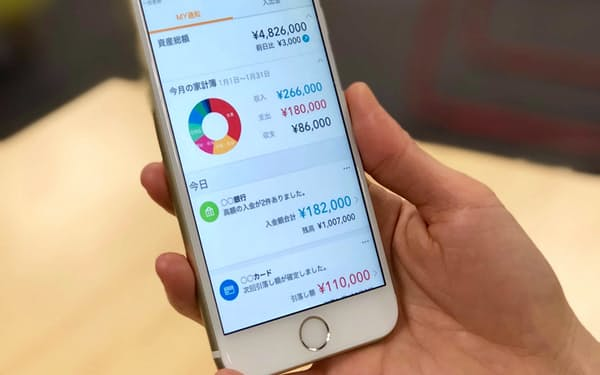 家計簿アプリ「マネーフォワード ME」で支出やポイントを一元管理できる
