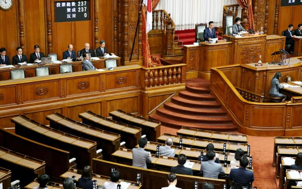 全会一致で外為法改正案が可決、成立した参院本会議(22日午前)