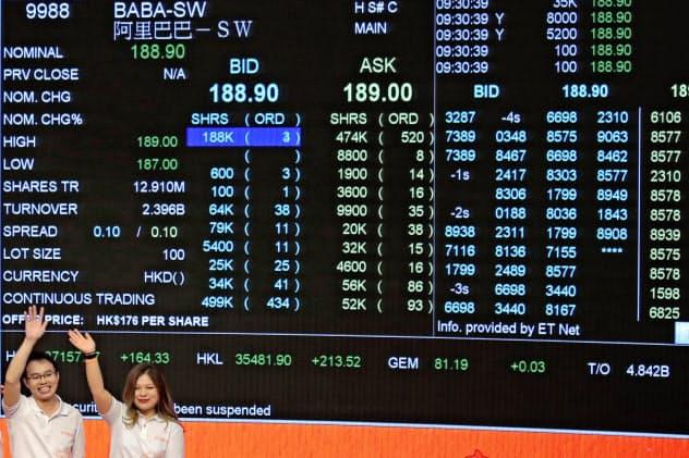 香港に上場したアリババの株価は上昇が続いている(26日、香港取引所=AP)