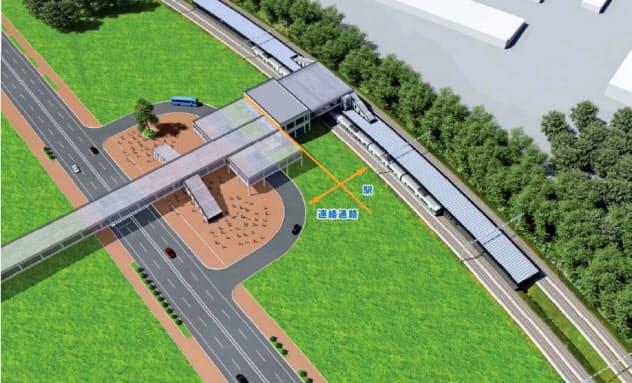 JR北海道が公表した北広島市の日本ハム球団のボールパーク新駅のイメージ(JR北海道提供)