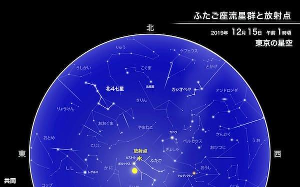 15日午前1時ごろの東京の星空。ふたご座流星群の流星は放射点から出現するように見える(国立天文台提供)=共同
