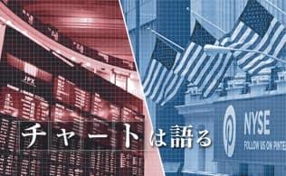 トップ企業、成長力見劣り 日本株の足かせに
