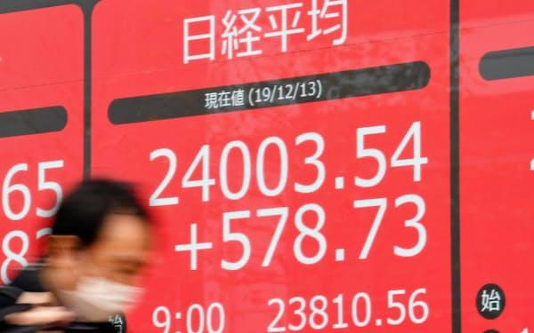 一時、2万4000円台をつけた日経平均株価(13日、東京都中央区)