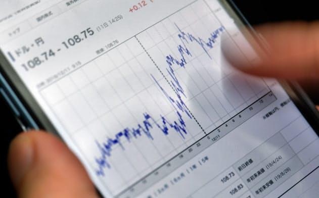 「損取り戻す」負の連鎖 FXにのめり込み巨額横領