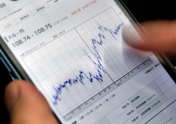 FX投資などにのめり込む会社員は少なくない