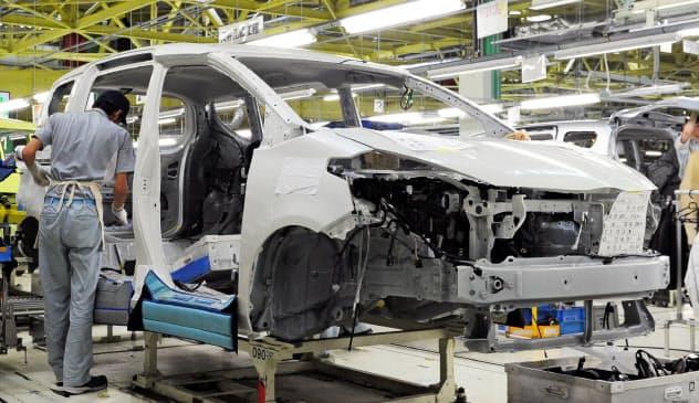 米中貿易戦争のあおりで製造業の景況感は悪化が続く