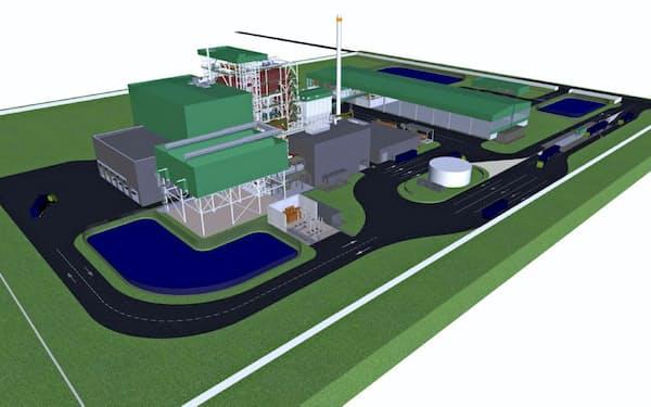 オーストラリアでごみ焼却発電所を立ち上げる(イメージ図)