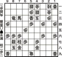 (図は▲8三竜まで)