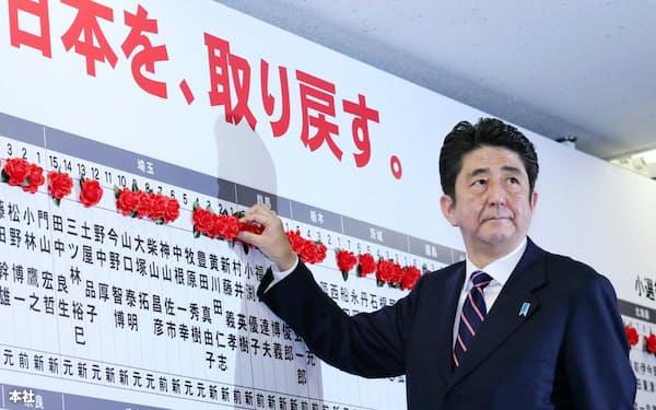 2012年の衆院選で当選者にバラをつける安倍晋三首相。以来、自民党は国政選挙に6連勝中だ