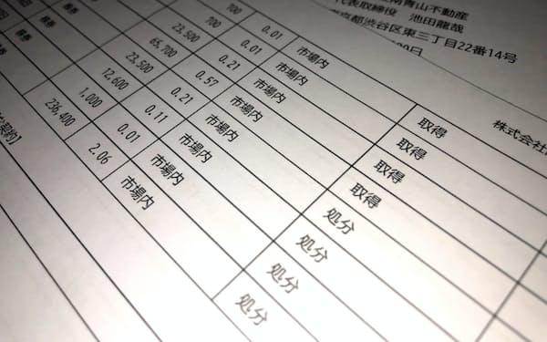 南青山不動産のニューフレア株の保有比率は3.21%に低下した