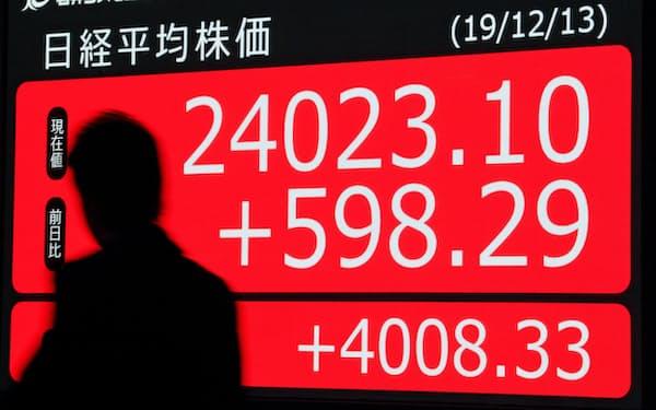 日経平均株価は年末にかけて上昇した