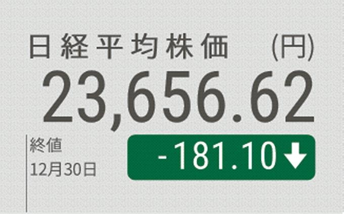 利下げ追い風に世界で資産高 日経平均は29年ぶり高値: 日本経済新聞