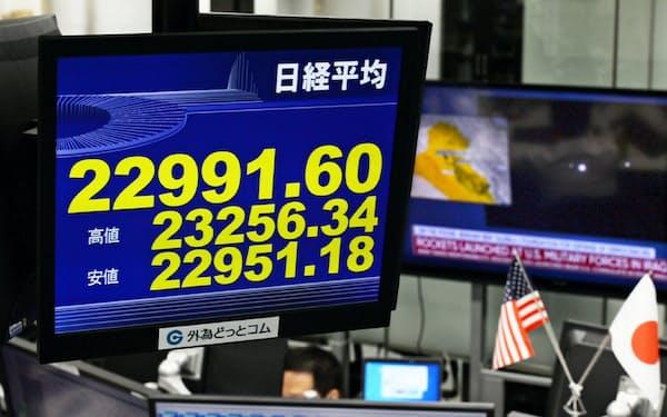 一時2万3000円を割った日経平均株価(8日午前、東京都港区の外為どっとコム)