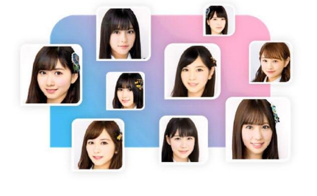 ジーンアイドル(東京・港)は現実には存在しないアイドルの容姿と名前をAIが生成する技術を開発
