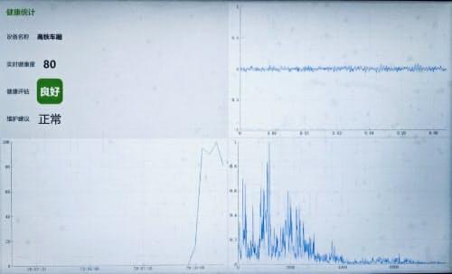 機械や部品の摩耗、緩み、疲労、亀裂などが起きた際に発生する異音から故障を診断するシステムの画像イメージ(瑶声科技提供)