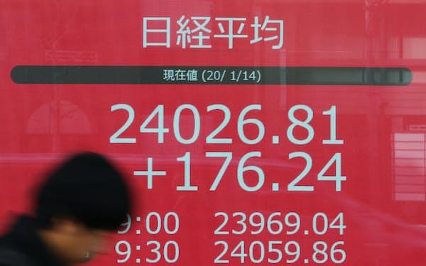 2万4026円で午前の取引を終えた日経平均株価(14日午前、東京都中央区)