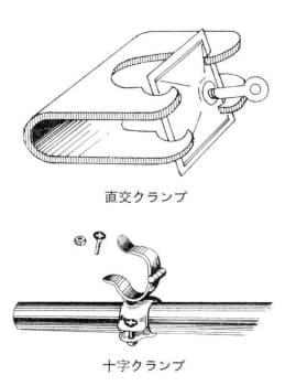 直交クランプ(上)と十字クランプ(大和ハウス工業二十年史より)