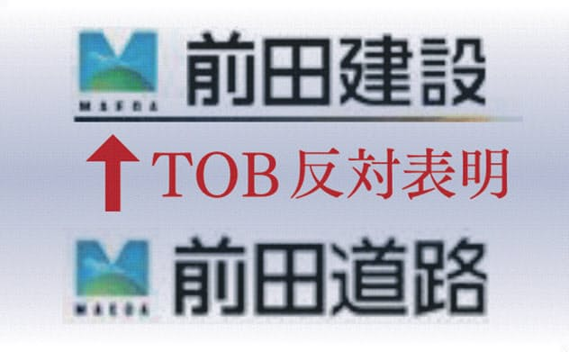 株主の圧力、亀裂深める 前田道路がTOBに反対表明
