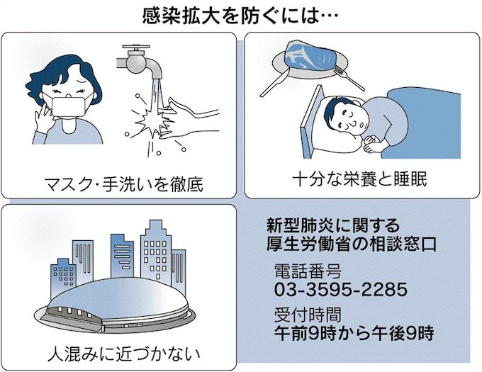 咳 の 特徴 コロナ