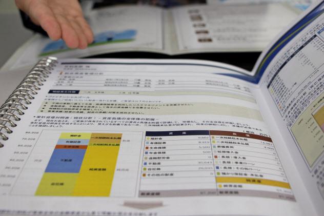 足利銀独自の調査票で保有資産の把握や相続のための分析を行う