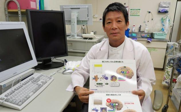 図を使って耳鳴り発生史の仕組みを説明する新田医師(済生会宇都宮病院)