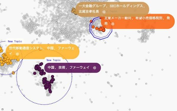 大量のテキストデータを分析する2「KAIDOKU」のイメージ画面